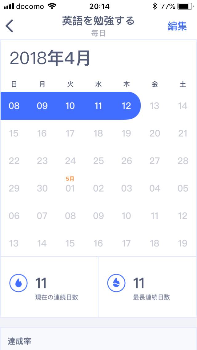 春だし色々と習慣化したい!日々の習慣を記録できるアプリ「Habitify」をダウンロードしてみた(iPhone・アプリ)