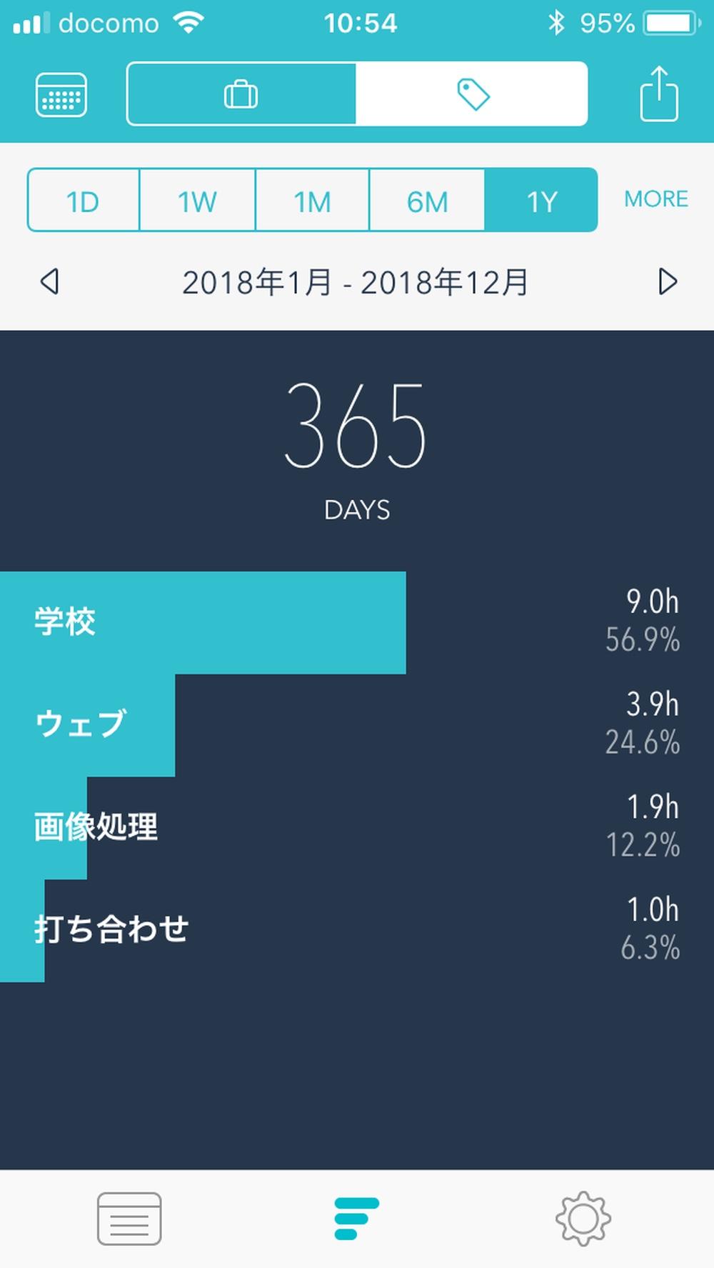標準カレンダー作業時間を保存できるアプリ「Timesheet 時間記録」(iPhone・アプリ)